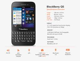 BlackBerry Q5 pricing for TELUS, Bell ...