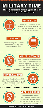 Zulu Time Conversion Chart Pdf What Is Military Time The Ultimate Guide With Explanation