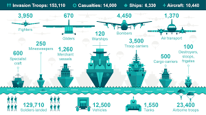 The Scale Of The D Day Allied Invasion Imgur