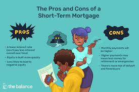 Is A 15 Year Better Than A 30 Year Mortgage Comparison