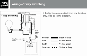 kwikee step wiring diagram 28 touch wiring diagrams kwikee steps wiring diagram change your idea wiring diagram 7 spade trailer wiring diagram kwikee