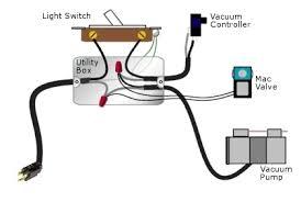 EVS wiring project evs wiring the vacuum press on gast vacuum pump wiring diagram