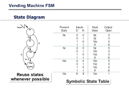 State Diagram Vending Machine Awesome Finite State Machine Flow Chart Luxury Dld Lecture 48 Finite State