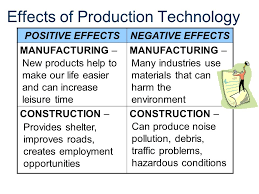 positive and negative effects of the industrial revolution essay positive effects of the industrial revolution essay positive effects of the industrial revolution essay