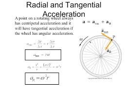 9 radial and tangential acceleration