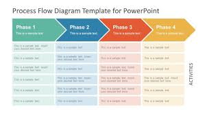 Process Flow Chart Template Ppt Process Diagrams Data Flow Diagrams For Powerpoint