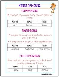 2nd Grade Wonders Unit 2 Week 3 Grammar Charts And Assessments