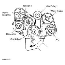 chevy tracker engine diagram questions answers pictures 423bf3c gif