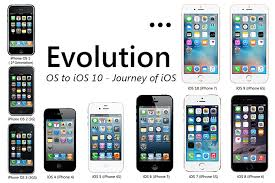 evolution of iphone evolution from iphone os 1 to ios 10 journey of ios mobiloitte blog
