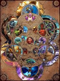Warcraft Chronicle Cosmology Map Told Via Hearthstone Cards