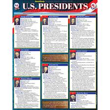 Us Presidents Chart Quickstudy Bar Chart U S Presidents