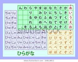 Full Japanese Hiragana Chart Japanese Hiragana Chart Wallpaper Siboneycubancuisine Com