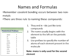 naming molecular compounds worksheet naming molecular compounds ...