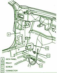 fuse mapcar wiring diagram page  1989 chevy iroc z fuse box diagram