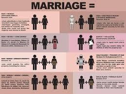 Secular reasons against gay marriage