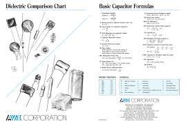Dielectric Comparison Chart Basic Capacitor Formulas
