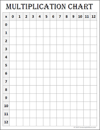 Blank Multiplication Chart 0 10 Blank Multiplication Table Worksheets Worksheet 612792