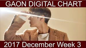 Gaon Chart Top 20 Korea Billboard December Week 3 2017