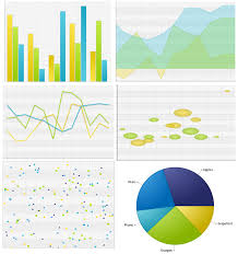 Javafx Chart Animation Using Javafx Charts Introduction To Javafx Charts Javafx