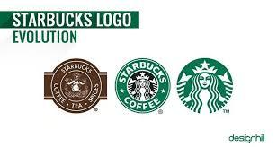original starbucks logo. Exellent Starbucks Starbucks Logo Intended Original S