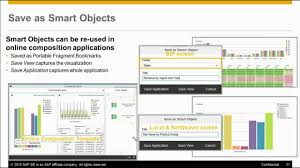 Sap Design Studio Videos Sap Design Studio Creating Dashboards With Predefined Templates In Sap Design Studio 1 5