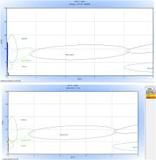 Schlumberger Chart Book Pdf Petrophysical Characterisation Of Reservoir Intervals In