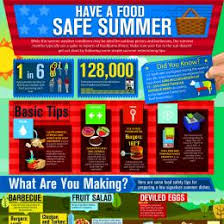 Food Safety By Events And Seasons Foodsafety Gov