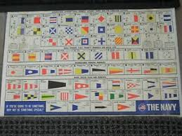 I taught myself to read the ipa alphabet, but it was tough at first. Us Navy Phonetic Semaphore International Alphabet Flags W Morse Code Poster Ebay