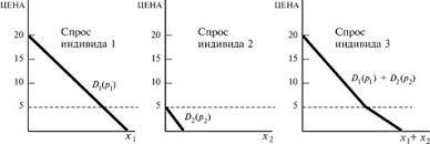 Реферат Сравнительный анализ изложения учебного вопроса в  Реферат Сравнительный анализ изложения учебного вопроса в учебниках по микроэкономике