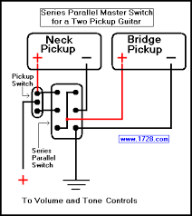 offsetguitars com • view topic reverse phase and series wiring image