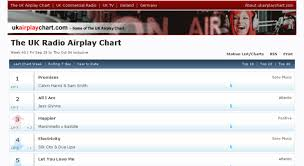 Access Ukairplaychart Com The Uk Radio Airplay Chart
