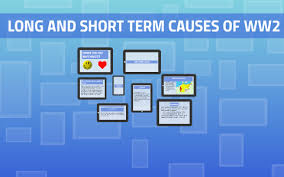 Long And Short Term Causes Of Ww2 By Elaine Obrien On Prezi