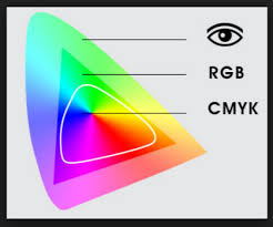 Solved Colour Conversion From Rgb To Cmyk Please Help