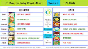 8 Months Baby Meal Chart Title Even Though Month Old Food