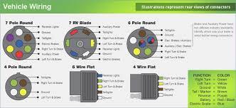 trailer wiring diagram 6 pole round wiring diagram library 7 pole round trailer wiring diagram wiring diagrams6 pole round pin wiring diagram wiring diagram posts