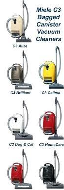 Riccar Vacuum Amazon Colorfulvacations Co
