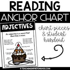 Adjectives Poster Reading Anchor Chart