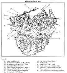 similiar 2001 oldsmobile intrigue engine diagram keywords 2001 oldsmobile intrigue engine diagram 2001 engine image for