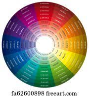 Buy artists' colour wheels and get the best deals at the lowest prices on ebay! Free Color Wheel Art Prints And Wall Artwork Freeart