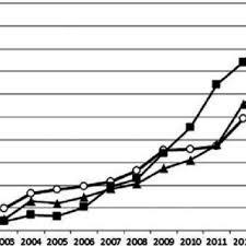 pdf the emergence of mindfulness based