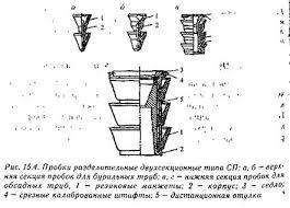 Реферат Цементирование Скважин РЕФЕРАТ Объектом исследования являются строительство скважин на Определены интервалы цементирования и параметры спуска колонны