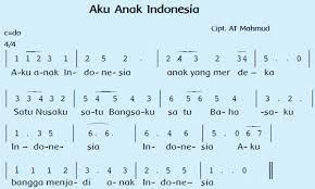 Lagu aku seorang kapiten diciptakan oleh : Lagu Aku Anak Indonesia
