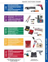 Aero Industrial Tool Co