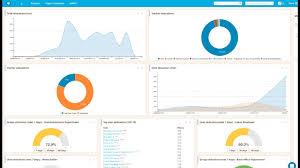 Redmine Charts Plugin Resource Dashboard Plugin Extends The Power Of Resource