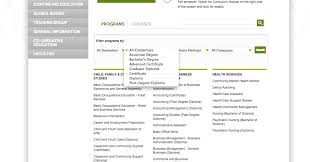 Система высшего образования в Канаде типы дипломов дипломы в Канаде
