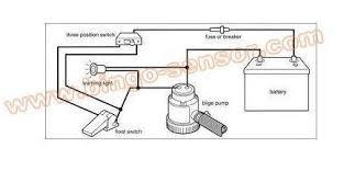 wiring a pump switch wiring diagram fuel pump wiring diagram chevy vega diagrams