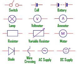 wiring diagram symbols and their meanings the wiring diagram electrical symbols and meanings engineeringstudents electrical wiring diagram