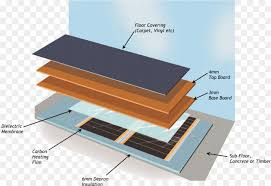 underfloor heating laminate flooring wood flooring green carpet