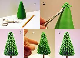 Best 25 Mason Jar Lids Ideas On Pinterest  Jar Lid Crafts Jar Crafts Christmas