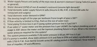Water Supply Fixture Unit Wsfu Of The Main Men